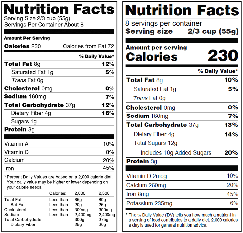 nutrition labels.png